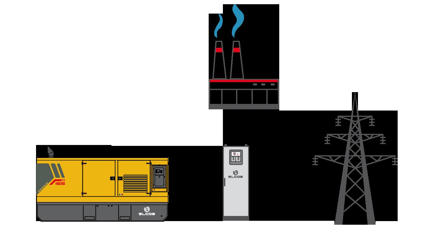 groupe électrogène, groupe électrogène tunisie, elcos tunisie